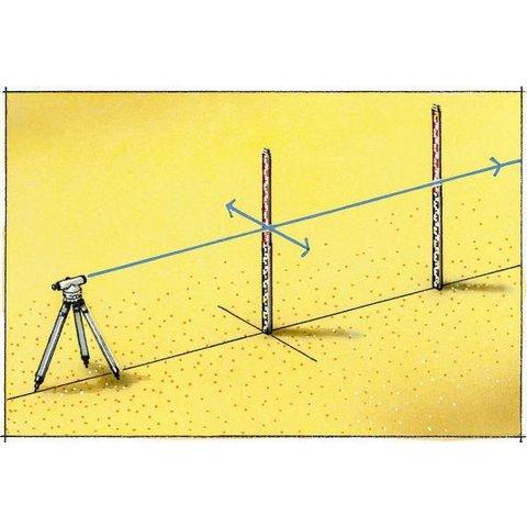 Нівелірна рейка Laserliner Teleskop-Nivellierlatte 4 m Прев'ю 3